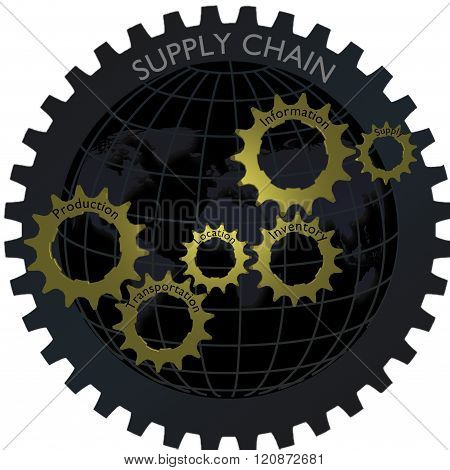 Logistic Supply Chain Gear Network Concept With Globe