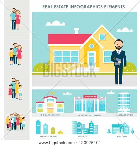 Real Estate, Accommodation and Renting Infographics Elements