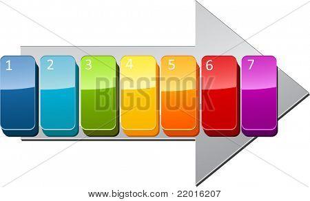 Sete em branco numerados etapas sequenciais ilustração do diagrama de negócios
