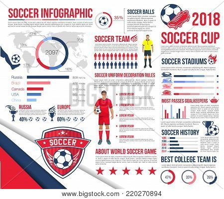 Soccer infographic of football sport cup. Soccer ball and team player uniform rules, referee, graph and chart, world map and statistics per country, best soccer stadiums and college teams diagram