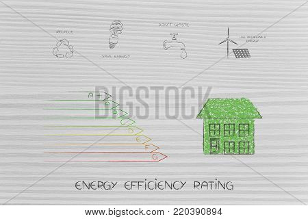green home conceptual illustration: energy efficiency rating chart next to house made of leaves with ecological behaviours icons above