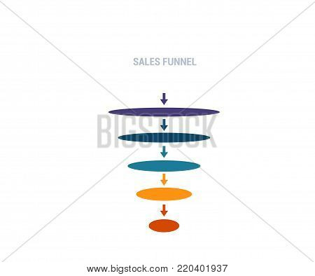 Colorful Sales Funnel with 5 stages of the sales process. Marketing concept - vector illustration.