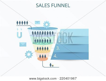 Auto Sales Funnel - business infographics with 4 stages. Internet marketing concept - vector illustration.