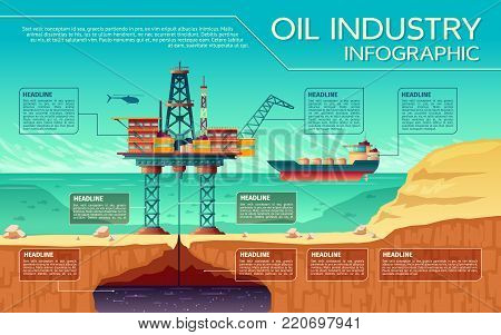 Vector oil industry business presentation infographics. Offshore crude oil extraction. Illustration of water oil rig drilling platform with helipad, fuel tanker ship transported by sea with text space