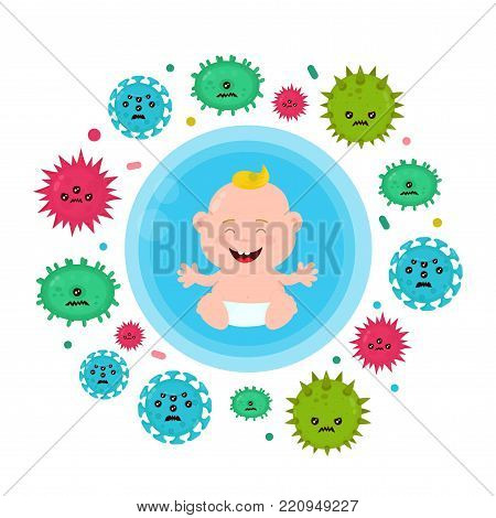 Bacterial microorganism in a circle. Bacteria and germs colorful set around the little child kid. Protection of children from viruses,immune,immunity concept. Vector flat illustration icon design