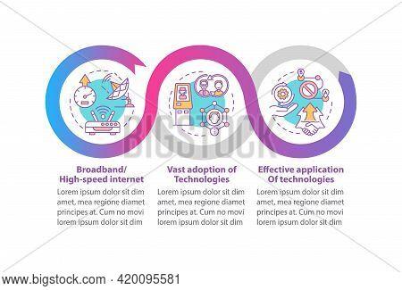 Successful Digital Inclusion Vector Infographic Template. Digitalization Presentation Design Element