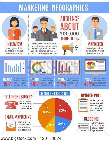 Modern Successful Marketing Methods And Techniques Research Infographic Presentation With Diagrams A