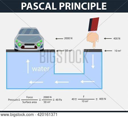 Pascal.araba.2.eps