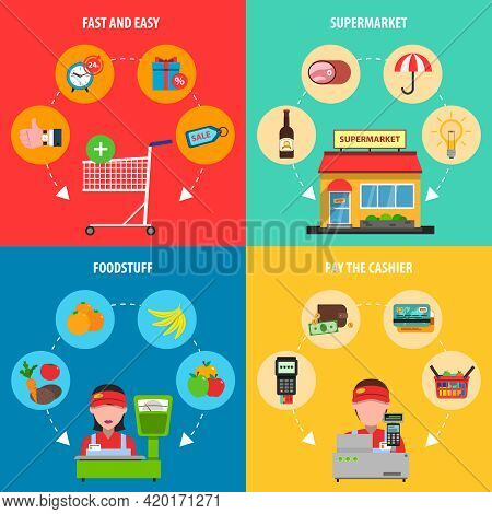 Supermarket Concept Set With Foodstuff And Cashier Flat Icons Isolated Vector Illustration