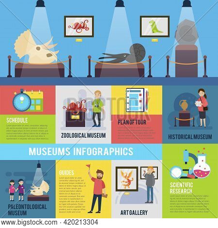 Colorful Excursion Infographic Concept With People Attending Museums Exhibitions And Art Gallery Vec