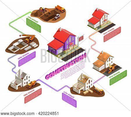 Construction Machinery For Every Stage Of House Building Isometric Composition On White Background V