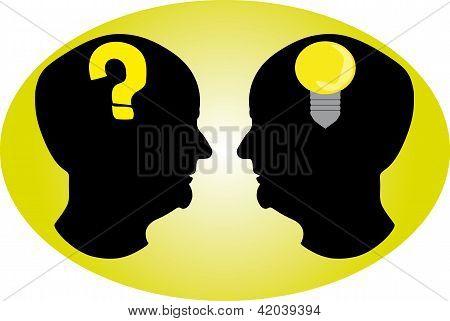 Various Thinking