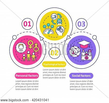 Purchase Choice Factors Vector Infographic Template. Personality, Socialization Presentation Design