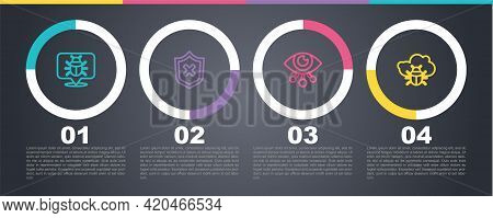 Set Line System Bug, Shield With Cross Mark, Eye Scan And On Cloud. Business Infographic Template. V