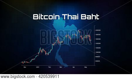 Abstract Futuristic Technology Background Of Btcthb Bitcoin Thai Baht Coin Digital Cryptocurrency An