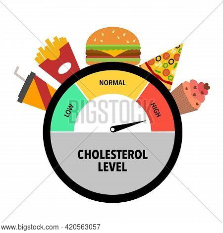 Unhealthy Food With High Cholesterol Level - Hamburger, Pizza, Fried Food And Sweet Dessert In Flat