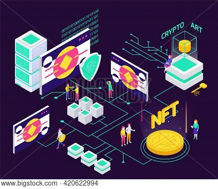 Cryptographic Art Crypto Art Nft Isometric Composition With Flowchart Of Wires Pointing To Computers
