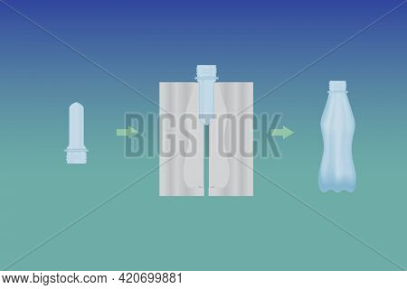 Diagram Of Pet Bottle Blowing Process. Production Of Raw Material And Bottle Mold. Vector Illustrati