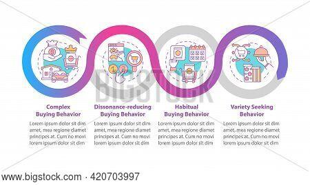 Buyer Behavior Types Vector Infographic Template. Complex Buying Behaviour Presentation Design Eleme