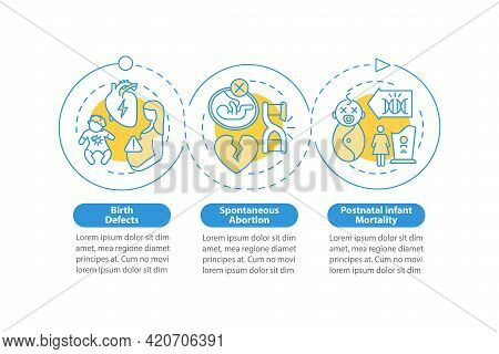 Genetic Defects Vector Infographic Template. Healthcare Issues Presentation Design Elements. Data Vi