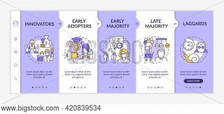 Product Approval User Categories Onboarding Vector Template. Responsive Mobile Website With Icons. W