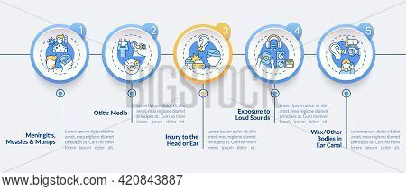 Acquired Deafness Causes Vector Infographic Template. Meningitis, Otitis Media Presentation Design E