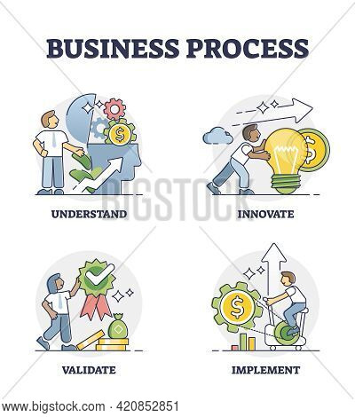 Business Process Management And Development Elements Outline Collection Set. Understand, Innovate, V
