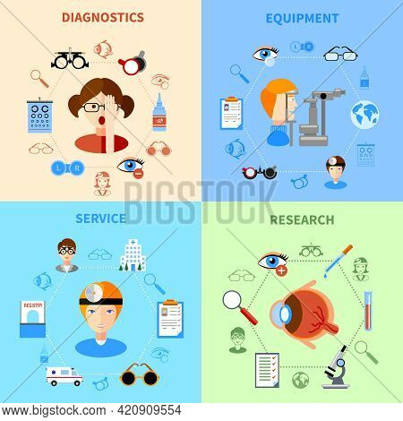 Ophthalmology And Eyesight Icons Set With Diagnostics Equipment Service And Research Symbols Flat Is