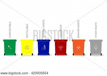 Trash Bin Concept And Separation Of Each Type Of Waste. Green Trash For Compostable, Yellow Recyclab
