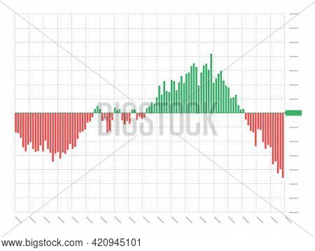 Stock Market Investment Trading Technical Analysis Chart On White Background. Business Candle Stick