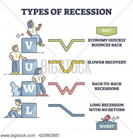 Types Of Recession And Crisis Outcome Styles Comparison Outline Diagram. Economical Financial Proble