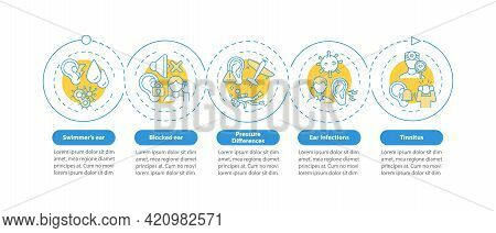 Common Ear States Vector Infographic Template. Ear Infections, Blockage Presentation Design Elements