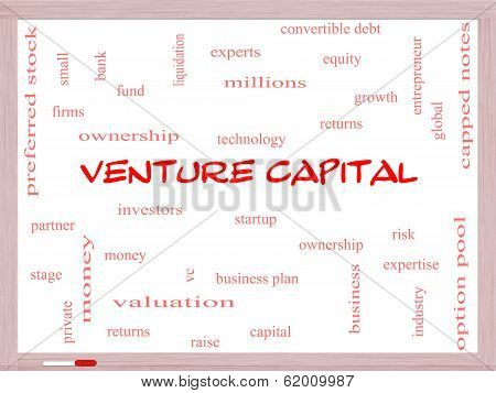 Venture Capital Word Cloud Concept on a Whiteboard with great terms such as investors startup risk and more. poster