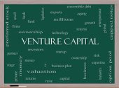 Venture Capital Word Cloud Concept on a Blackboard with great terms such as investors startup risk and more. poster