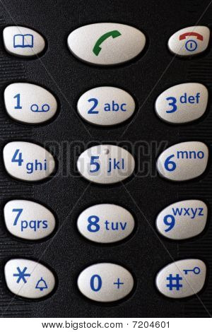 Close-up of phone dial numbers