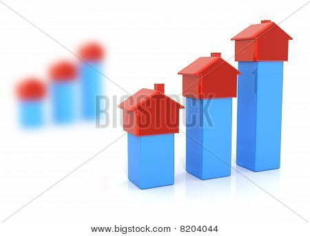 Real estate, finances, rent 3D concept isolated on white poster