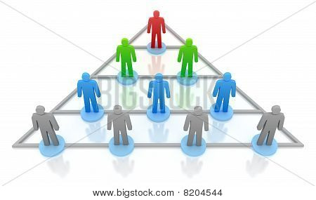 Pyramid hierarchy. Business concept