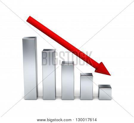 3D Chart, Graph, Diagram. Concept Recession, Slump.