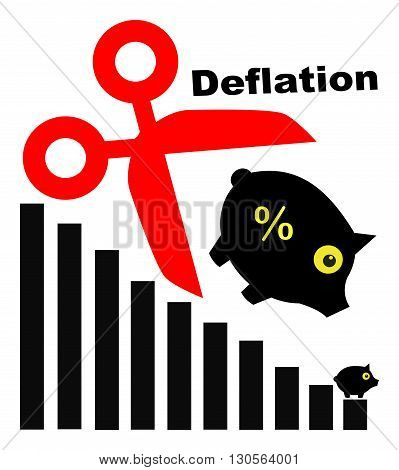 Zero Interest Rate Policy. Keeping interest rates at zero with negative effects on the savings balance and future financial planning