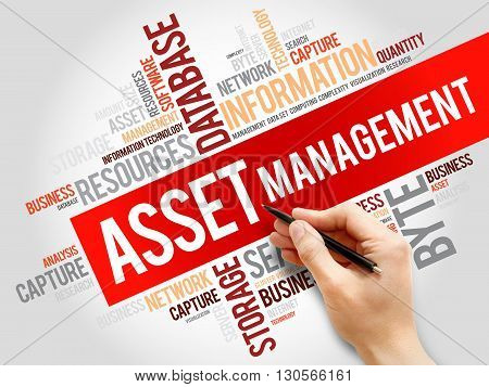 Asset Management word cloud business concept, presentation background poster