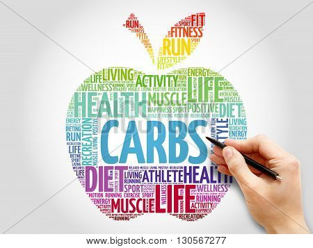 Carbs apple word cloud concept, presentation background