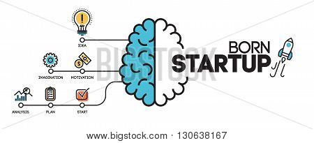 Flat line illustration of born business project startup process infographic for website banner and landing page infographics logo and icon. Idea plan analysis start. Concept for printed materials