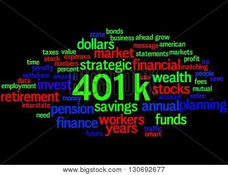 401K, Word Cloud Concept 3