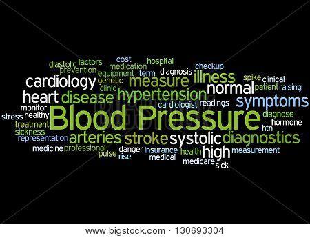 Blood Pressure, Word Cloud Concept 3