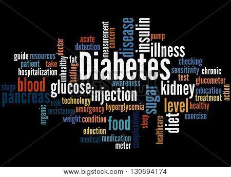 Diabetes, Word Cloud Concept 8