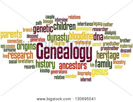 Genealogy, Word Cloud Concept 4