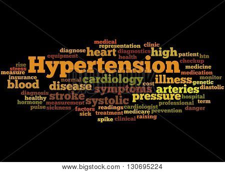 Hypertension, Word Cloud Concept