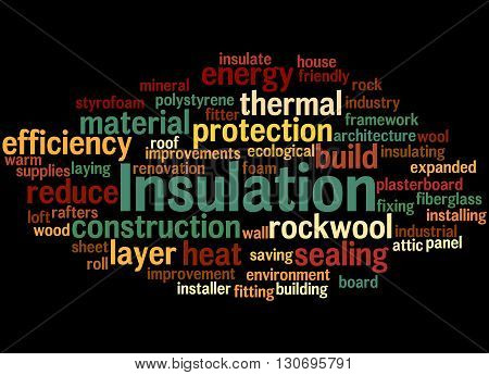 Insulation, Word Cloud Concept 3