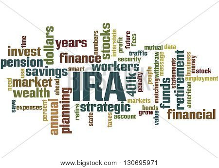 Ira, Word Cloud Concept 6