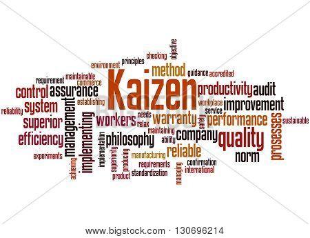 Kaizen - Continuous Improvement Process, Word Cloud Concept 5